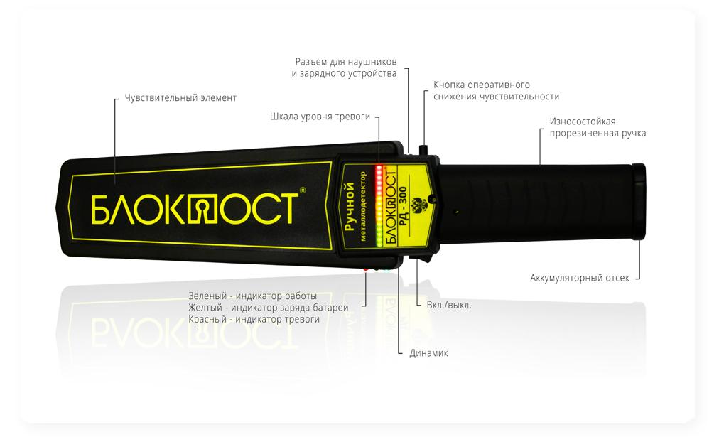 ручной металлодетектор Блокпост РД-300